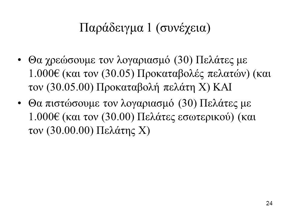 24 Παράδειγμα 1 (συνέχεια) Θα χρεώσουμε τον λογαριασμό (30) Πελάτες με 1.000€ (και τον (30.05) Προκαταβολές πελατών) (και τον (30.05.00) Προκαταβολή πελάτη Χ) ΚΑΙ Θα πιστώσουμε τον λογαριασμό (30) Πελάτες με 1.000€ (και τον (30.00) Πελάτες εσωτερικού) (και τον (30.00.00) Πελάτης Χ)