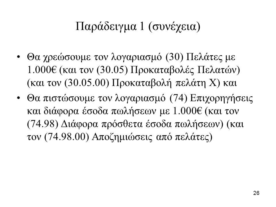 26 Παράδειγμα 1 (συνέχεια) Θα χρεώσουμε τον λογαριασμό (30) Πελάτες με 1.000€ (και τον (30.05) Προκαταβολές Πελατών) (και τον (30.05.00) Προκαταβολή πελάτη Χ) και Θα πιστώσουμε τον λογαριασμό (74) Επιχορηγήσεις και διάφορα έσοδα πωλήσεων με 1.000€ (και τον (74.98) Διάφορα πρόσθετα έσοδα πωλήσεων) (και τον (74.98.00) Αποζημιώσεις από πελάτες)