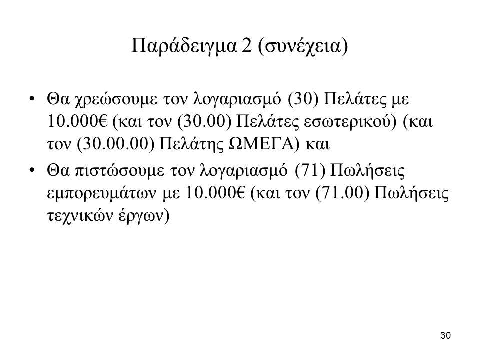 30 Παράδειγμα 2 (συνέχεια) Θα χρεώσουμε τον λογαριασμό (30) Πελάτες με 10.000€ (και τον (30.00) Πελάτες εσωτερικού) (και τον (30.00.00) Πελάτης ΩΜΕΓΑ) και Θα πιστώσουμε τον λογαριασμό (71) Πωλήσεις εμπορευμάτων με 10.000€ (και τον (71.00) Πωλήσεις τεχνικών έργων)
