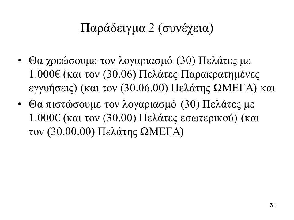 31 Παράδειγμα 2 (συνέχεια) Θα χρεώσουμε τον λογαριασμό (30) Πελάτες με 1.000€ (και τον (30.06) Πελάτες-Παρακρατημένες εγγυήσεις) (και τον (30.06.00) Πελάτης ΩΜΕΓΑ) και Θα πιστώσουμε τον λογαριασμό (30) Πελάτες με 1.000€ (και τον (30.00) Πελάτες εσωτερικού) (και τον (30.00.00) Πελάτης ΩΜΕΓΑ)