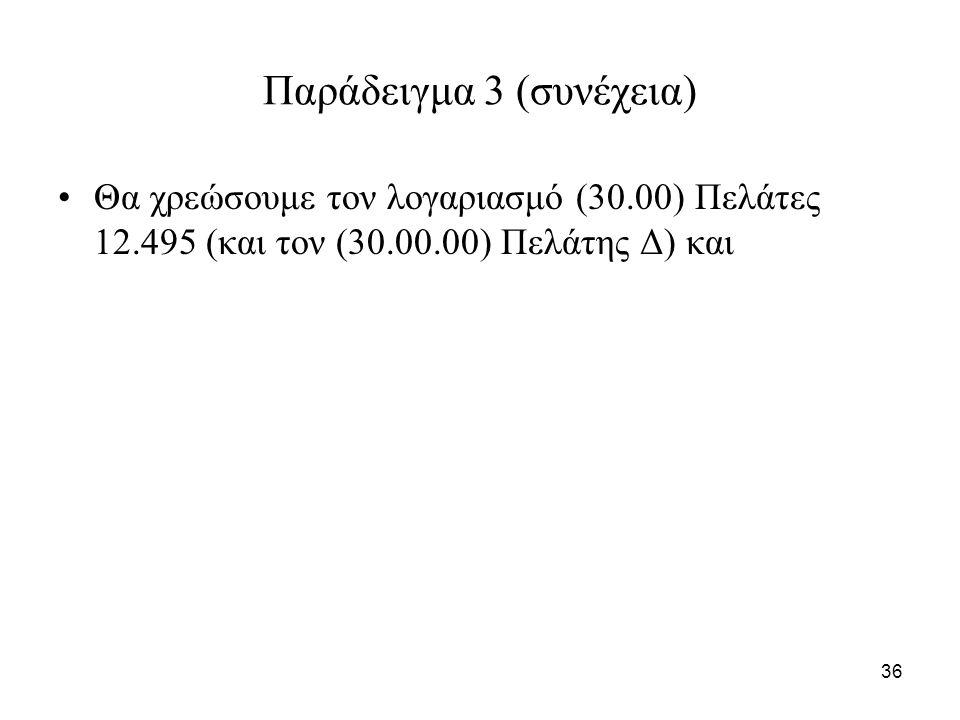 36 Παράδειγμα 3 (συνέχεια) Θα χρεώσουμε τον λογαριασμό (30.00) Πελάτες 12.495 (και τον (30.00.00) Πελάτης Δ) και