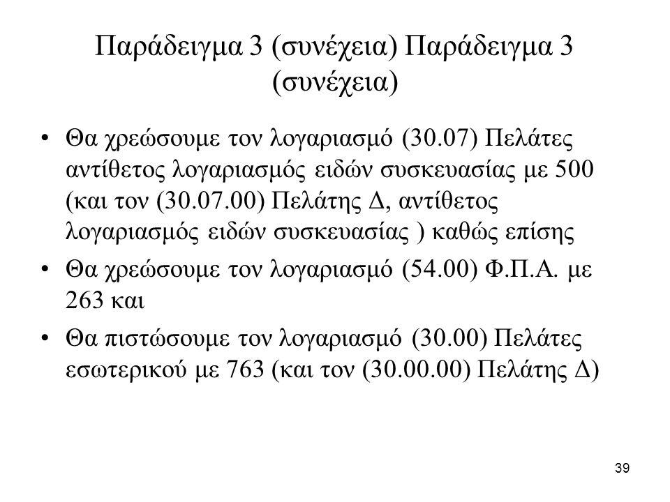 39 Παράδειγμα 3 (συνέχεια) Θα χρεώσουμε τον λογαριασμό (30.07) Πελάτες αντίθετος λογαριασμός ειδών συσκευασίας με 500 (και τον (30.07.00) Πελάτης Δ, αντίθετος λογαριασμός ειδών συσκευασίας ) καθώς επίσης Θα χρεώσουμε τον λογαριασμό (54.00) Φ.Π.Α.