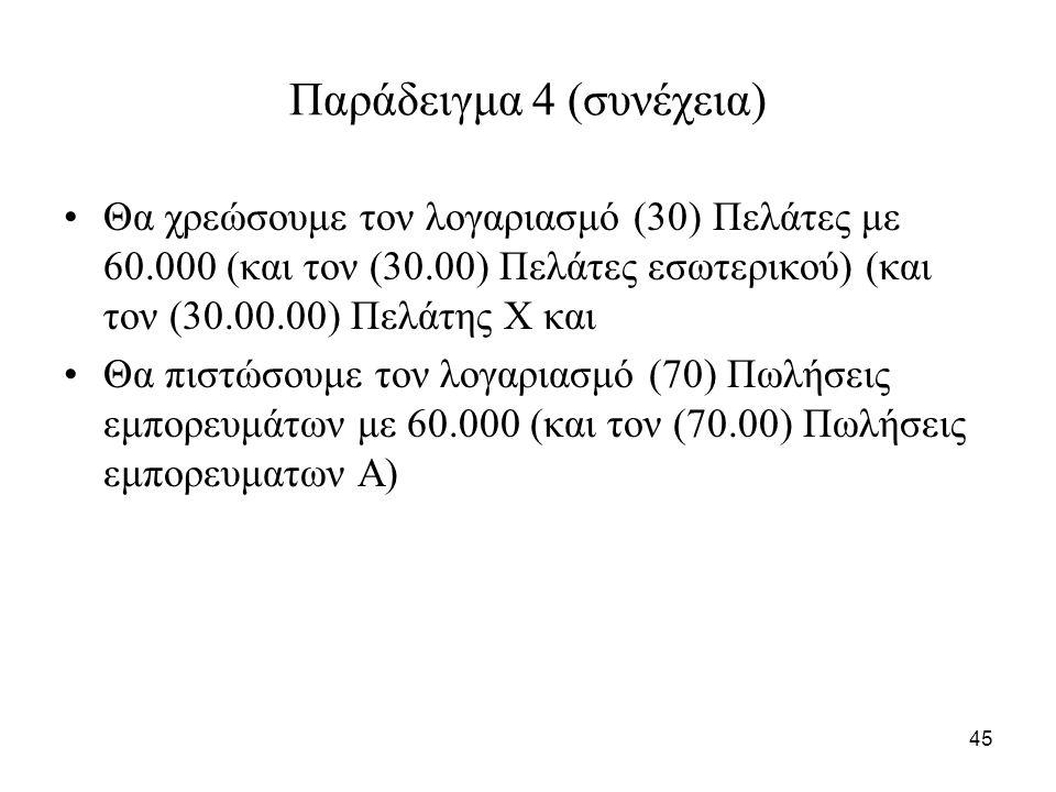 45 Παράδειγμα 4 (συνέχεια) Θα χρεώσουμε τον λογαριασμό (30) Πελάτες με 60.000 (και τον (30.00) Πελάτες εσωτερικού) (και τον (30.00.00) Πελάτης Χ και Θα πιστώσουμε τον λογαριασμό (70) Πωλήσεις εμπορευμάτων με 60.000 (και τον (70.00) Πωλήσεις εμπορευματων Α)