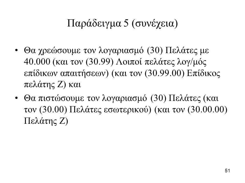 51 Παράδειγμα 5 (συνέχεια) Θα χρεώσουμε τον λογαριασμό (30) Πελάτες με 40.000 (και τον (30.99) Λοιποί πελάτες λογ/μός επίδικων απαιτήσεων) (και τον (30.99.00) Επίδικος πελάτης Ζ) και Θα πιστώσουμε τον λογαριασμό (30) Πελάτες (και τον (30.00) Πελάτες εσωτερικού) (και τον (30.00.00) Πελάτης Ζ)