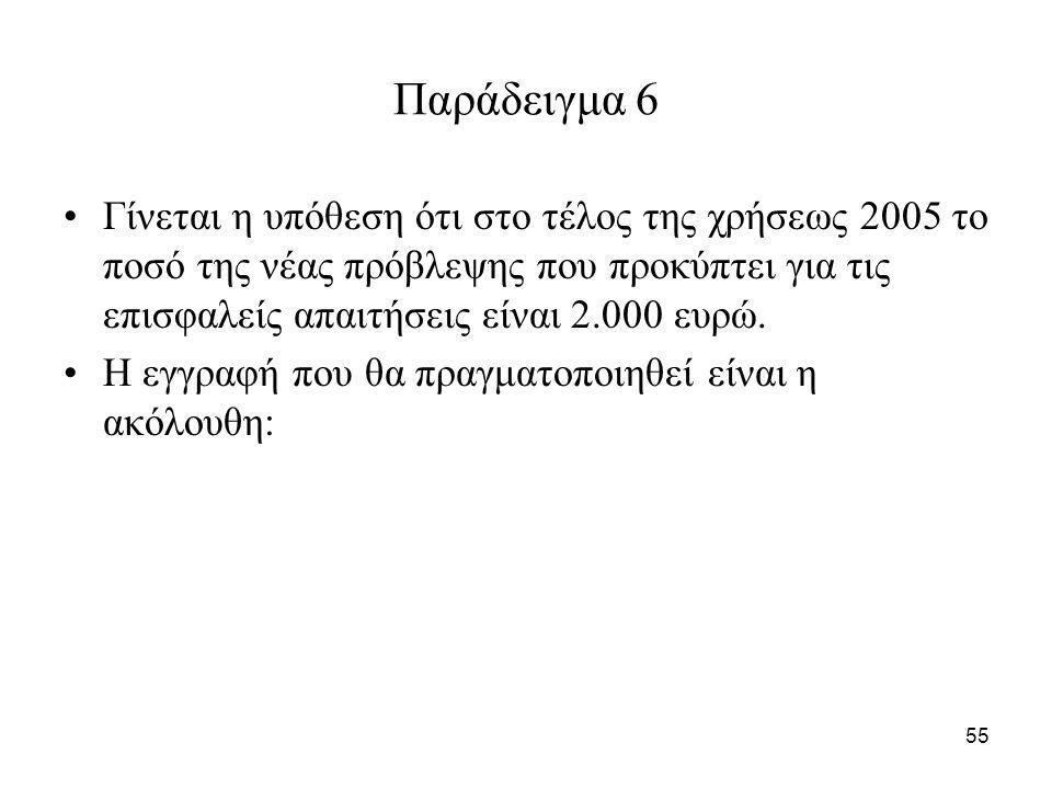 55 Παράδειγμα 6 Γίνεται η υπόθεση ότι στο τέλος της χρήσεως 2005 το ποσό της νέας πρόβλεψης που προκύπτει για τις επισφαλείς απαιτήσεις είναι 2.000 ευρώ.