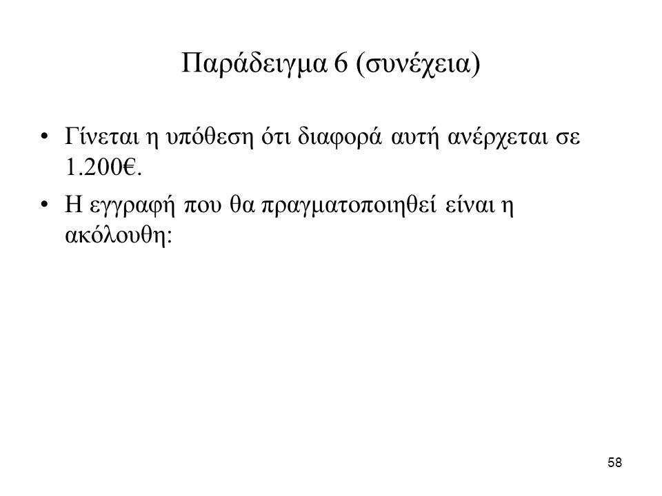 58 Παράδειγμα 6 (συνέχεια) Γίνεται η υπόθεση ότι διαφορά αυτή ανέρχεται σε 1.200€.
