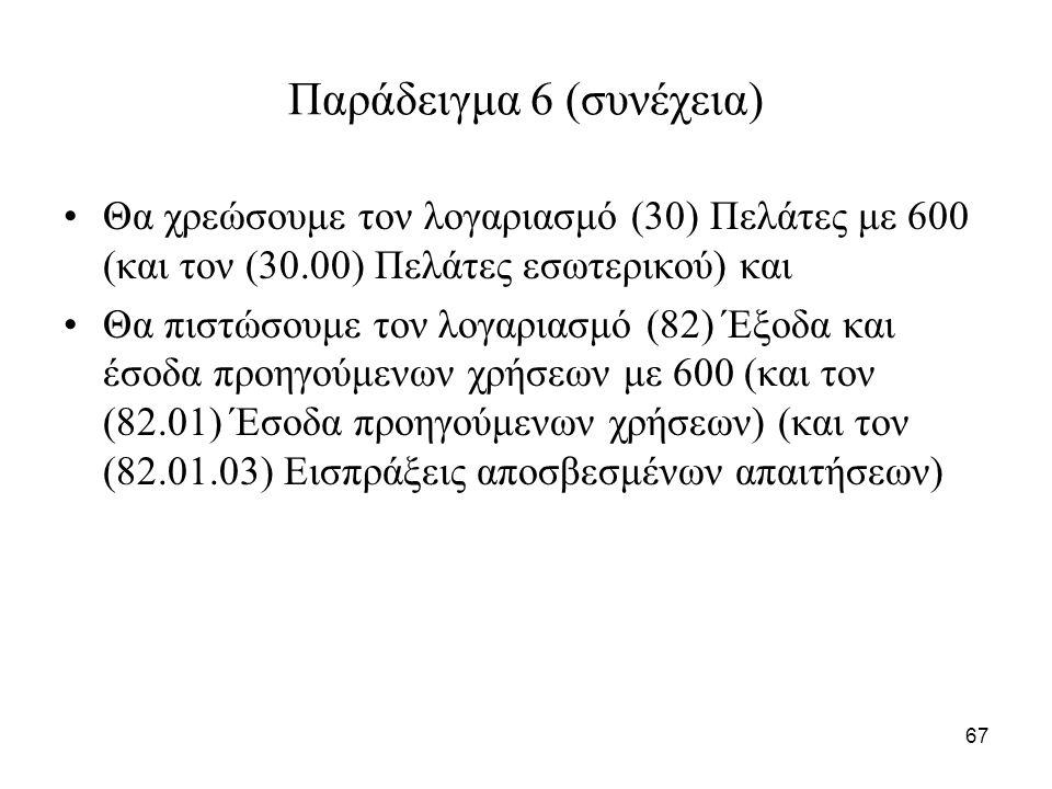 67 Παράδειγμα 6 (συνέχεια) Θα χρεώσουμε τον λογαριασμό (30) Πελάτες με 600 (και τον (30.00) Πελάτες εσωτερικού) και Θα πιστώσουμε τον λογαριασμό (82) Έξοδα και έσοδα προηγούμενων χρήσεων με 600 (και τον (82.01) Έσοδα προηγούμενων χρήσεων) (και τον (82.01.03) Εισπράξεις αποσβεσμένων απαιτήσεων)