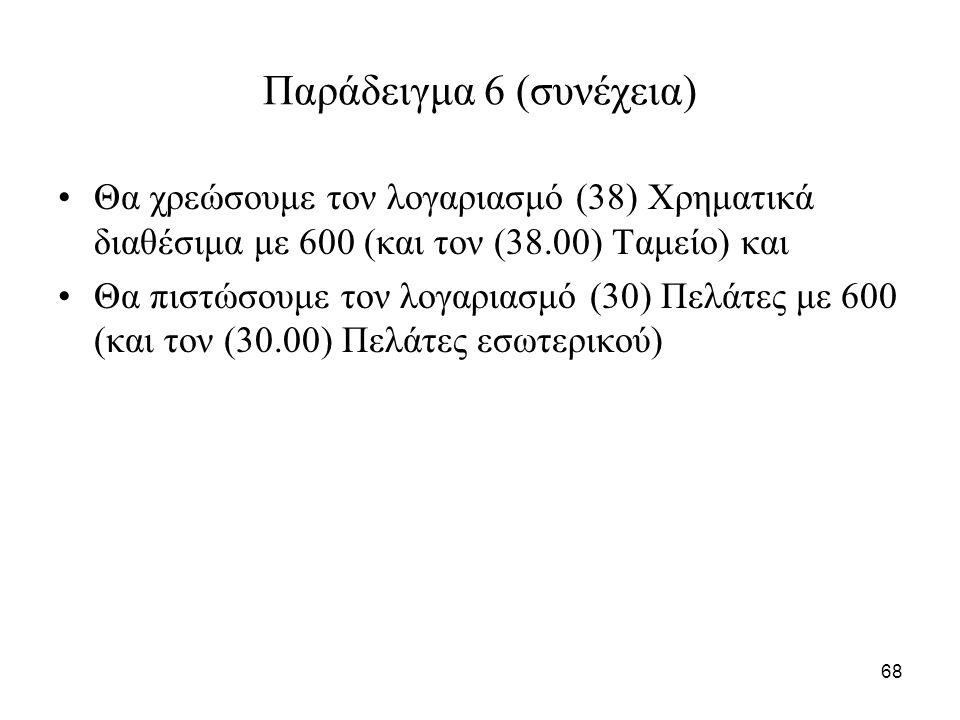 68 Παράδειγμα 6 (συνέχεια) Θα χρεώσουμε τον λογαριασμό (38) Χρηματικά διαθέσιμα με 600 (και τον (38.00) Ταμείο) και Θα πιστώσουμε τον λογαριασμό (30) Πελάτες με 600 (και τον (30.00) Πελάτες εσωτερικού)