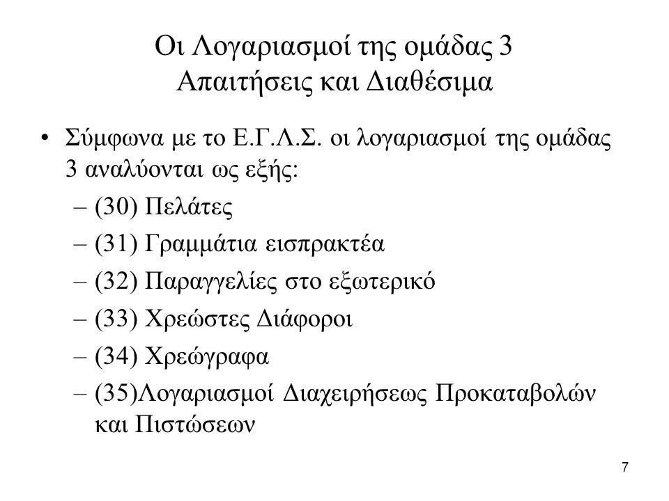 38 Παράδειγμα 3 (συνέχεια) Όταν επιστραφούν τα είδη συσκευασίας η εγγραφή που θα πραγματοποηθεί είναι η ακόλουθη: