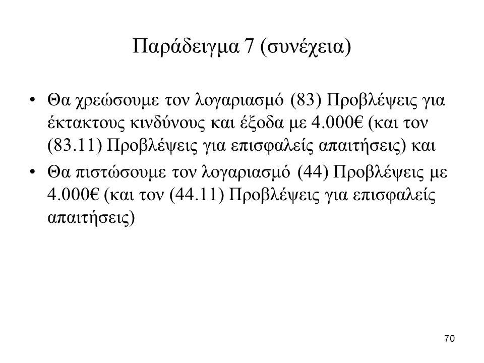 70 Παράδειγμα 7 (συνέχεια) Θα χρεώσουμε τον λογαριασμό (83) Προβλέψεις για έκτακτους κινδύνους και έξοδα με 4.000€ (και τον (83.11) Προβλέψεις για επισφαλείς απαιτήσεις) και Θα πιστώσουμε τον λογαριασμό (44) Προβλέψεις με 4.000€ (και τον (44.11) Προβλέψεις για επισφαλείς απαιτήσεις)