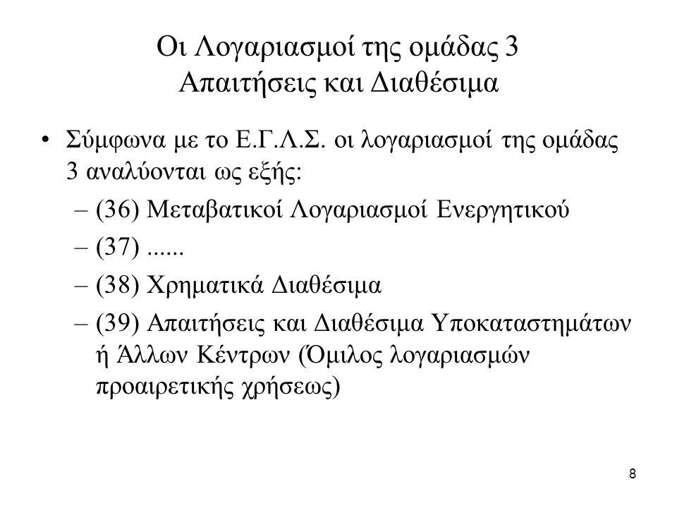 19 Προκαταβολές Πελατών λογ (30.05) –Ο λογαριασμός (30.05) πιστώνεται: με το ποσό της προκαταβολής και –χρεώνεται: με όλο το ποσό της προκαταβολής ή μέρος αυτού ανάλογα με την μερική ή ολική εκτέλεση της παραγγελίας με πίστωση του λογαριασμού του πελάτη (30.00)-(30.03)
