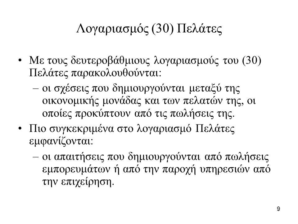 60 Παράδειγμα 6 (συνέχεια) Ο λογαριασμός (44.11) «Προβλέψεις για επισφαλείς απαιτήσεις» χρεώνεται με το ποσό των προβέψεων που θα υλοποιηθούν με πίστωση του λογαριασμού της ανεπίδεκτης εισπράξεως της απαίτησης (δηλαδή με πίστωση του λογαριασμού (30.97) «Πελάτες επισφαλείς»).