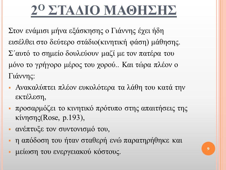 3 Ο ΣΤΑΔΙΟ ΜΑΘΗΣΗΣ Καθώς πλησιάζουν οι μέρες της γιορτής ο πατέρας του Γιάννη του αποφασίζει πως είναι η κατάλληλη στιγμή να μάθει και το αργό μέρος.(6 προχωρητικά βήματα).