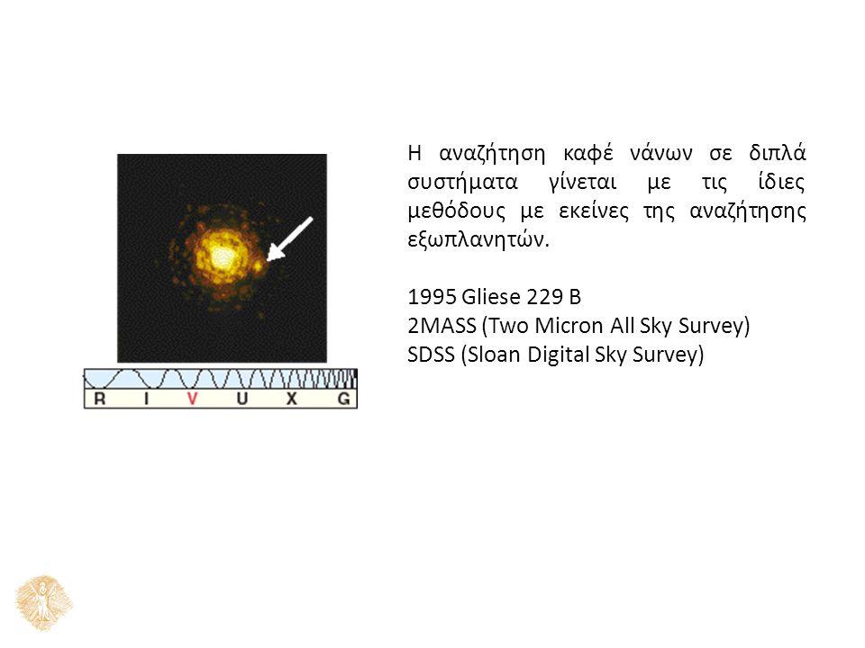 Η αναζήτηση καφέ νάνων σε διπλά συστήματα γίνεται με τις ίδιες μεθόδους με εκείνες της αναζήτησης εξωπλανητών. 1995 Gliese 229 B 2MASS (Two Micron All