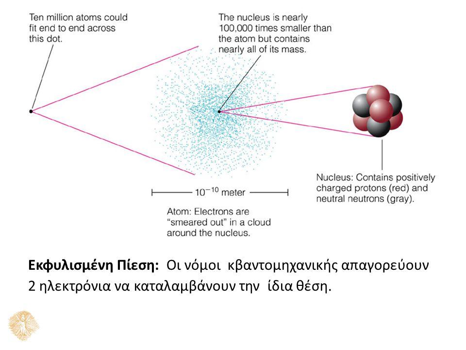 Εκφυλισμένη Πίεση: Οι νόμοι κβαντομηχανικής απαγορεύουν 2 ηλεκτρόνια να καταλαμβάνουν την ίδια θέση.