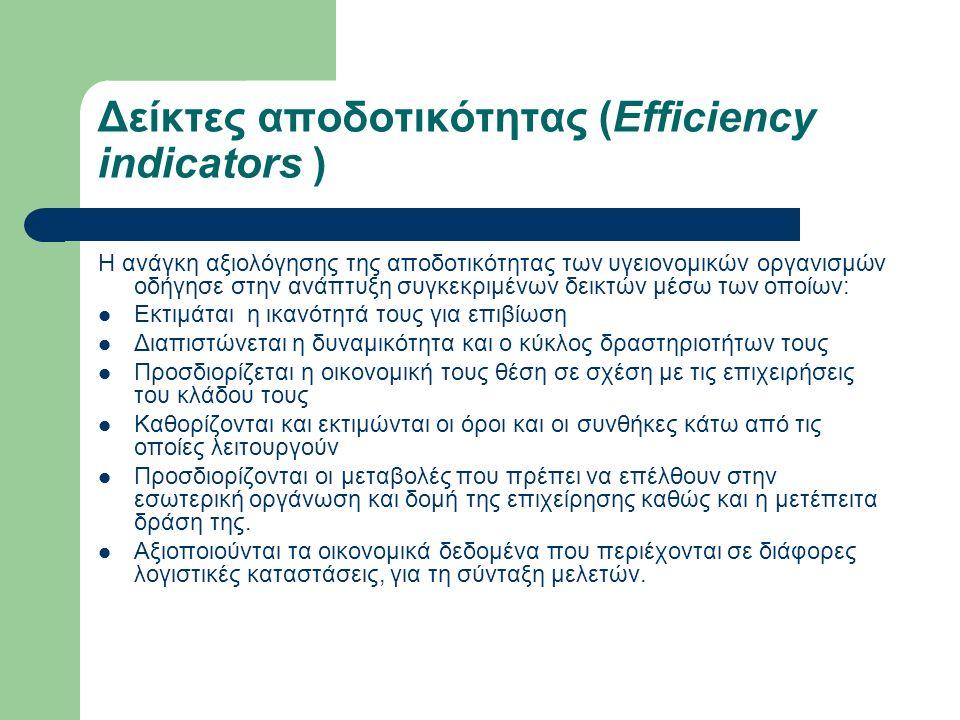 Δείκτες αποδοτικότητας (Efficiency indicators ) Η ανάγκη αξιολόγησης της αποδοτικότητας των υγειονομικών οργανισμών οδήγησε στην ανάπτυξη συγκεκριμένω