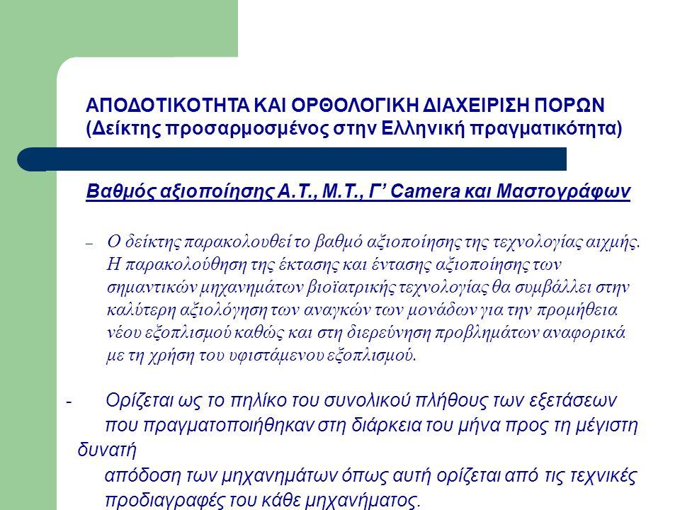ΑΠΟΔΟΤΙΚΟΤΗΤΑ ΚΑΙ ΟΡΘΟΛΟΓΙΚΗ ΔΙΑΧΕΙΡΙΣΗ ΠΟΡΩΝ (Δείκτης προσαρμοσμένος στην Ελληνική πραγματικότητα) Βαθμός αξιοποίησης Α.Τ., Μ.Τ., Γ' Camera και Μαστο