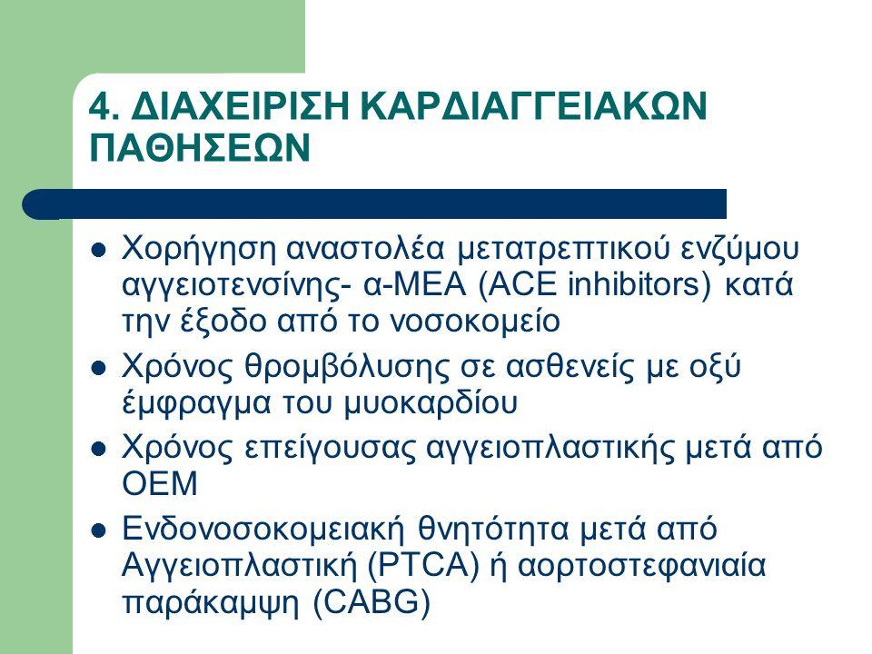 4. ΔΙΑΧΕΙΡΙΣΗ ΚΑΡΔΙΑΓΓΕΙΑΚΩΝ ΠΑΘΗΣΕΩΝ Χορήγηση αναστολέα μετατρεπτικού ενζύμου αγγειοτενσίνης- α-ΜΕΑ (ACE inhibitors) κατά την έξοδο από το νοσοκομείο
