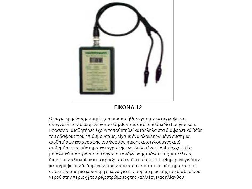 ΕΙΚΟΝΑ 12 Ο συγκεκριμένος μετρητής χρησιμοποιήθηκε για την καταγραφή και ανάγνωση των δεδομένων που λαμβάναμε από τα πλακίδια Βουγιούκου.