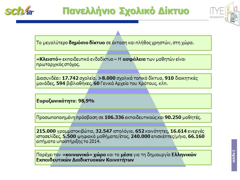 σελίδα 2 Πανελλήνιο Σχολικό Δίκτυο Το μεγαλύτερο δημόσιο δίκτυο σε έκταση και πλήθος χρηστών, στη χώρα. Διασυνδέει: 17.742 σχολεία, >8.000 σχολικά τοπ