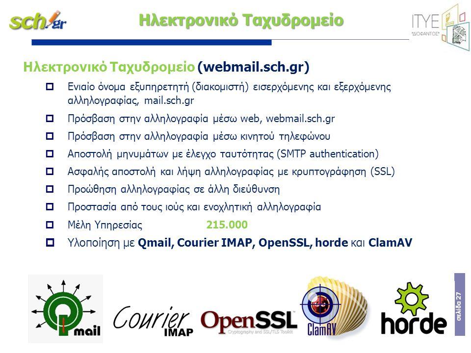 σελίδα 27 Ηλεκτρονικό Ταχυδρομείο (webmail.sch.gr)  Ενιαίο όνομα εξυπηρετητή (διακομιστή) εισερχόμενης και εξερχόμενης αλληλογραφίας, mail.sch.gr  Π