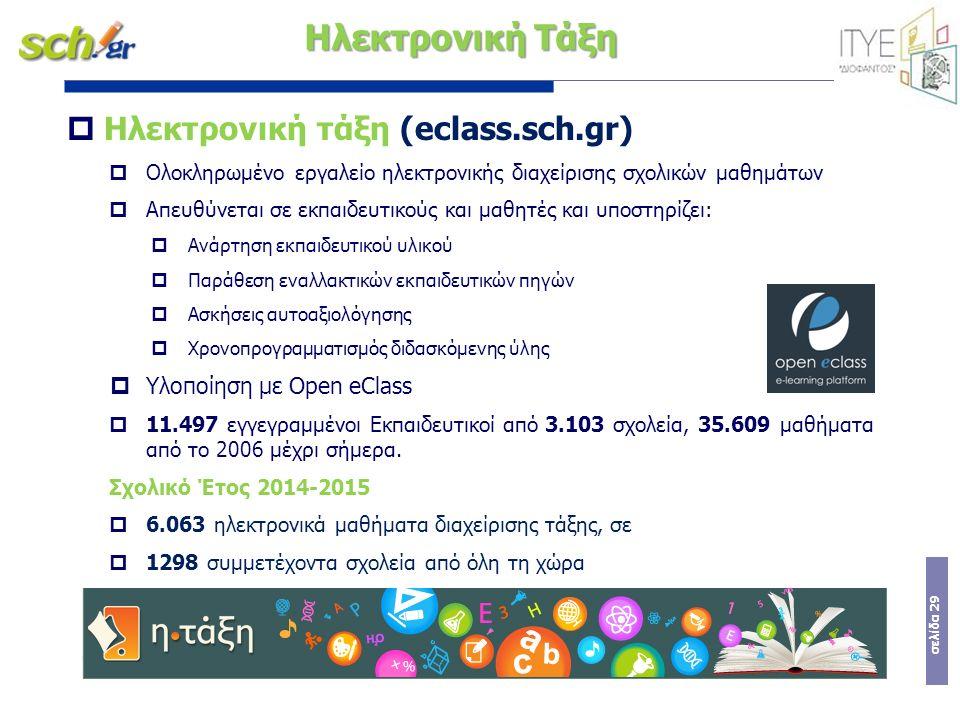 σελίδα 29  Ηλεκτρονική τάξη (eclass.sch.gr)  Ολοκληρωμένο εργαλείο ηλεκτρονικής διαχείρισης σχολικών μαθημάτων  Απευθύνεται σε εκπαιδευτικούς και μ