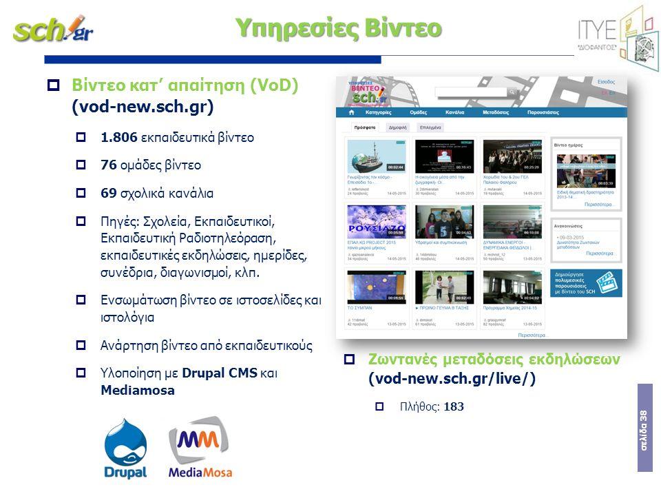 σελίδα 38 Υπηρεσίες Βίντεο  Βίντεο κατ' απαίτηση (VoD) (vod-new.sch.gr)  1.806 εκπαιδευτικά βίντεο  76 ομάδες βίντεο  69 σχολικά κανάλια  Πηγές: