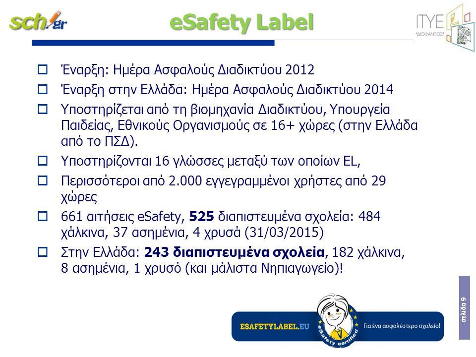 σελίδα 9  Έναρξη: Ημέρα Ασφαλούς Διαδικτύου 2012  Έναρξη στην Ελλάδα: Ημέρα Ασφαλούς Διαδικτύου 2014  Υποστηρίζεται από τη βιομηχανία Διαδικτύου, Υ
