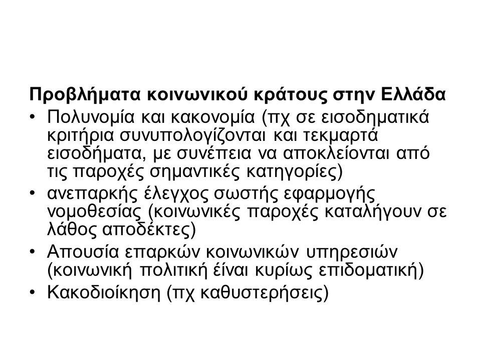 Προβλήματα κοινωνικού κράτους στην Ελλάδα Πολυνομία και κακονομία (πχ σε εισοδηματικά κριτήρια συνυπολογίζονται και τεκμαρτά εισοδήματα, με συνέπεια να αποκλείονται από τις παροχές σημαντικές κατηγορίες) ανεπαρκής έλεγχος σωστής εφαρμογής νομοθεσίας (κοινωνικές παροχές καταλήγουν σε λάθος αποδέκτες) Απουσία επαρκών κοινωνικών υπηρεσιών (κοινωνική πολιτική έίναι κυρίως επιδοματική) Κακοδιοίκηση (πχ καθυστερήσεις)