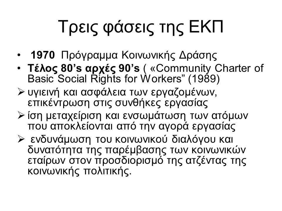 Τρεις φάσεις της ΕΚΠ 1970 Πρόγραμμα Κοινωνικής Δράσης Τέλος 80's αρχές 90's ( «Community Charter of Basic Social Rights for Workers (1989)  υγιεινή και ασφάλεια των εργαζομένων, επικέντρωση στις συνθήκες εργασίας  ίση μεταχείριση και ενσωμάτωση των ατόμων που αποκλείονται από την αγορά εργασίας  ενδυνάμωση του κοινωνικού διαλόγου και δυνατότητα της παρέμβασης των κοινωνικών εταίρων στον προσδιορισμό της ατζέντας της κοινωνικής πολιτικής.