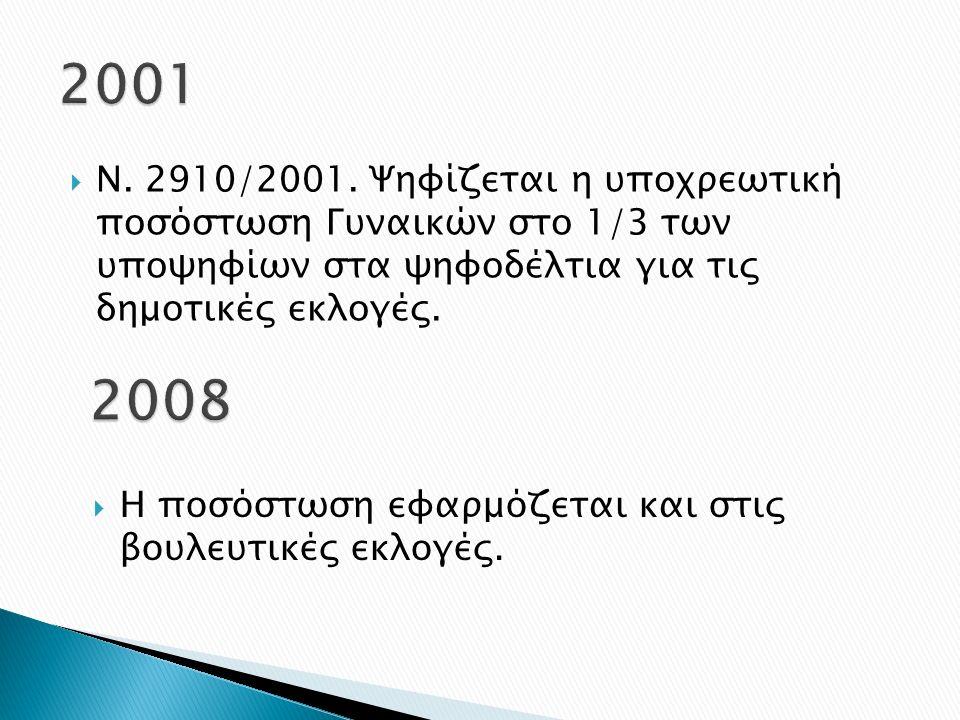  Ν. 2910/2001.