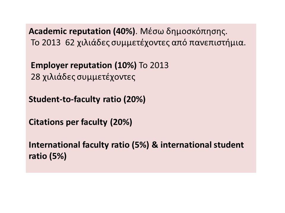 Academic reputation (40%). Μέσω δημοσκόπησης. Το 2013 62 χιλιάδες συμμετέχοντες από πανεπιστήμια. Employer reputation (10%) Το 2013 28 χιλιάδες συμμετ