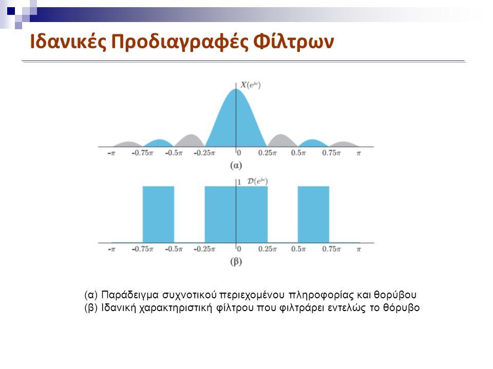 (α) Παράδειγμα συχνοτικού περιεχομένου πληροφορίας και θορύβου (β) Ιδανική χαρακτηριστική φίλτρου που φιλτράρει εντελώς το θόρυβο Ιδανικές Προδιαγραφέ