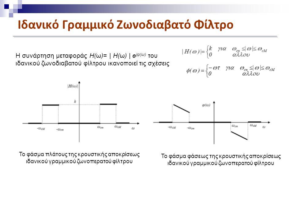 Ιδανικό Γραμμικό Ζωνοδιαβατό Φίλτρο Η συνάρτηση μεταφοράς H(ω)= | H(ω) | e jφ(ω) του ιδανικού ζωνοδιαβατού φίλτρου ικανοποιεί τις σχέσεις Το φάσμα πλάτους της κρουστικής αποκρίσεως ιδανικού γραμμικού ζωνοπερατού φίλτρου Το φάσμα φάσεως της κρουστικής αποκρίσεως ιδανικού γραμμικού ζωνοπερατού φίλτρου