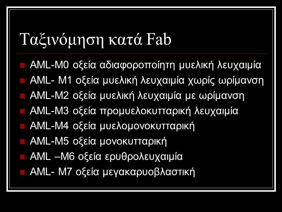 Ταξινόμηση κατά Fab AML-M0 οξεία αδιαφοροποίητη μυελική λευχαιμία AML- M1 οξεία μυελική λευχαιμία χωρίς ωρίμανση ΑML-M2 οξεία μυελική λευχαιμία με ωρίμανση AML-M3 οξεία προμυελοκυτταρική λευχαιμία AML-M4 οξεία μυελομονοκυτταρική ΑΜL-M5 oξεία μονοκυτταρική AML –M6 οξεία ερυθρολευχαιμία AML- M7 οξεία μεγακαρυοβλαστική