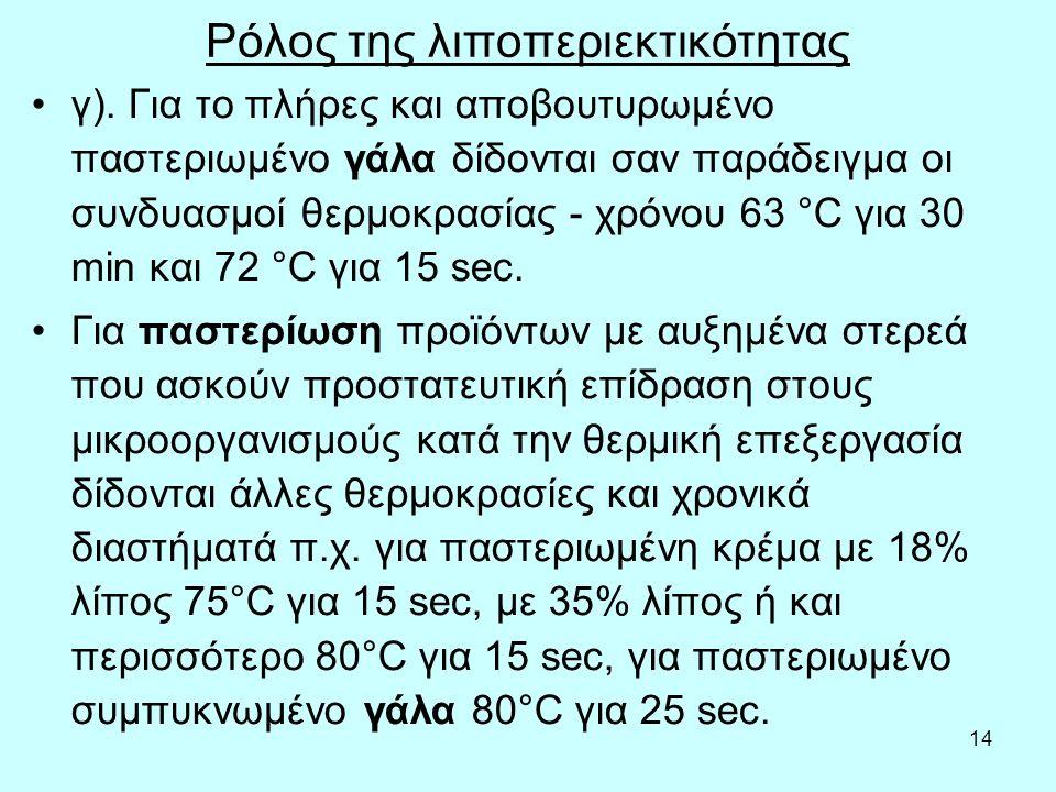 14 Ρόλος της λιποπεριεκτικότητας γ). Για το πλήρες και αποβουτυρωμένο παστεριωμένο γάλα δίδονται σαν παράδειγμα οι συνδυασμοί θερμοκρασίας - χρόνου 63