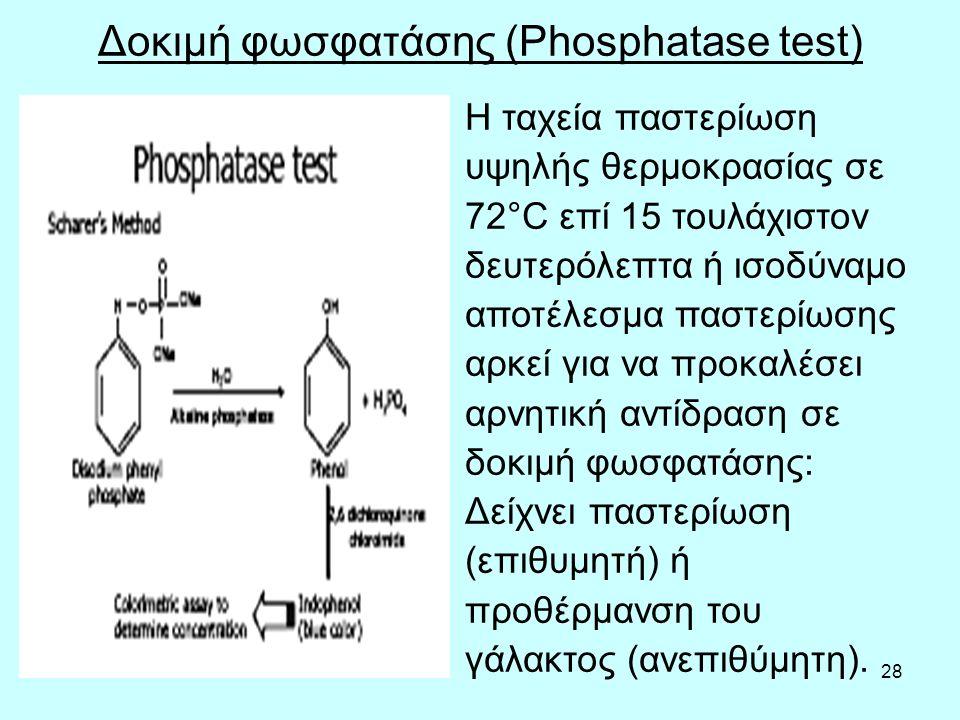 28 Δοκιμή φωσφατάσης (Phosphatase test) Η ταχεία παστερίωση υψηλής θερμοκρασίας σε 72°C επί 15 τουλάχιστον δευτερόλεπτα ή ισοδύναμο αποτέλεσμα παστερί