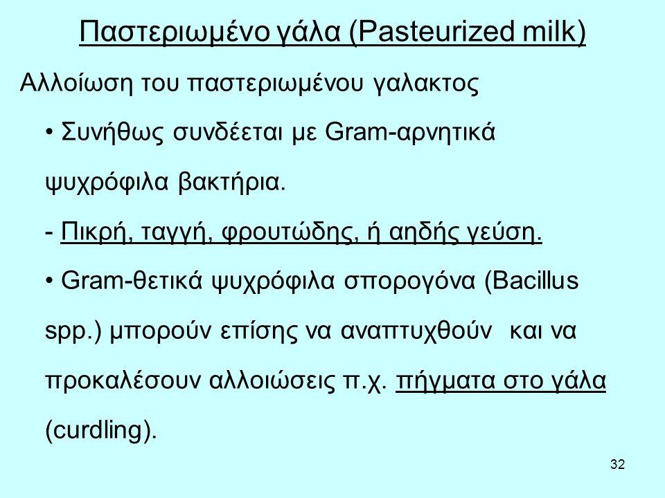 32 Παστεριωμένο γάλα (Pasteurized milk) Αλλοίωση του παστεριωμένου γαλακτος Συνήθως συνδέεται με Gram-αρνητικά ψυχρόφιλα βακτήρια. - Πικρή, ταγγή, φρο