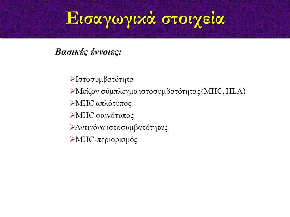 Βασικές έννοιες:  Ιστοσυμβατότητα  Μείζον σύμπλεγμα ιστοσυμβατότητας (MHC, HLA)  MHC απλότυπος  MHC φαινότυπος  Αντιγόνα ιστοσυμβατότητας  MHC-π