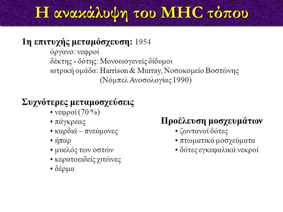 1η επιτυχής μεταμόσχευση: 1954 όργανο: νεφροί δέκτης - δότης: Μονοωογενείς δίδυμοι ιατρική ομάδα: Harrison & Murray, Νοσοκομείο Βοστώνης (Νόμπελ Ανοσο