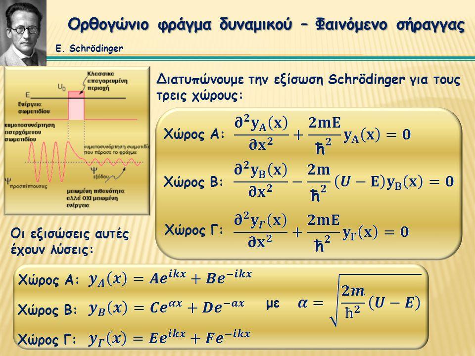 Διατυπώνουμε την εξίσωση Schrödinger για τους τρεις χώρους: Χώρος Α: Χώρος Β: Χώρος Γ: Οι εξισώσεις αυτές έχουν λύσεις: Ορθογώνιο φράγμα δυναμικού – Φαινόμενο σήραγγας Χώρος Α: Χώρος Β: Χώρος Γ: με E.