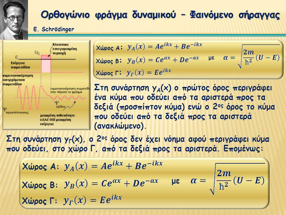Στη συνάρτηση y A (x) ο πρώτος όρος περιγράφει ένα κύμα που οδεύει από τα αριστερά προς τα δεξιά (προσπίπτον κύμα) ενώ ο 2 ος όρος το κύμα που οδεύει