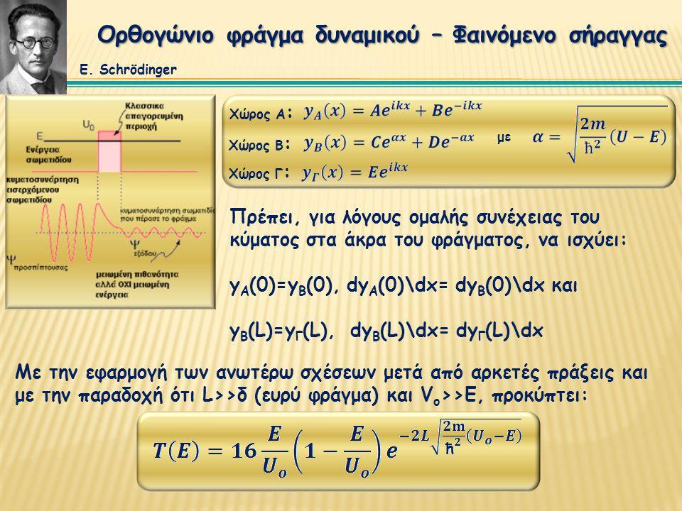 Πρέπει, για λόγους ομαλής συνέχειας του κύματος στα άκρα του φράγματος, να ισχύει: y A (0)=y B (0), dy A (0)\dx= dy B (0)\dx και y Β (L)=y Γ (L), dy B (L)\dx= dy Γ (L)\dx Ορθογώνιο φράγμα δυναμικού – Φαινόμενο σήραγγας Με την εφαρμογή των ανωτέρω σχέσεων μετά από αρκετές πράξεις και με την παραδοχή ότι L>>δ (ευρύ φράγμα) και V o >>E, προκύπτει: Χώρος Α : Χώρος Β : Χώρος Γ : με E.