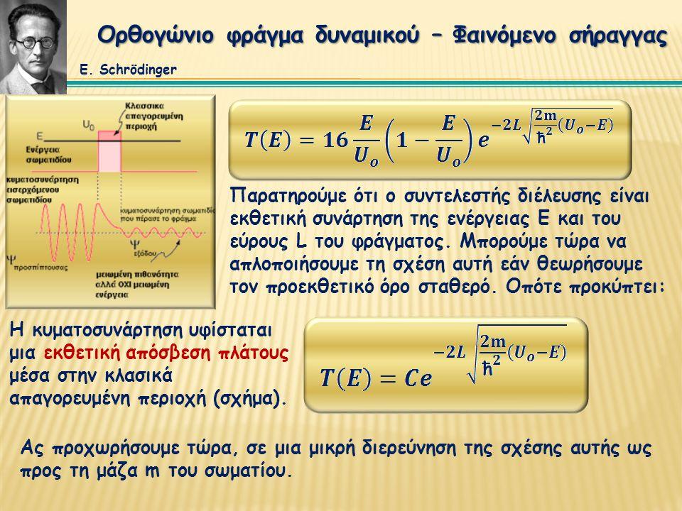 Ορθογώνιο φράγμα δυναμικού – Φαινόμενο σήραγγας Παρατηρούμε ότι ο συντελεστής διέλευσης είναι εκθετική συνάρτηση της ενέργειας Ε και του εύρους L του φράγματος.
