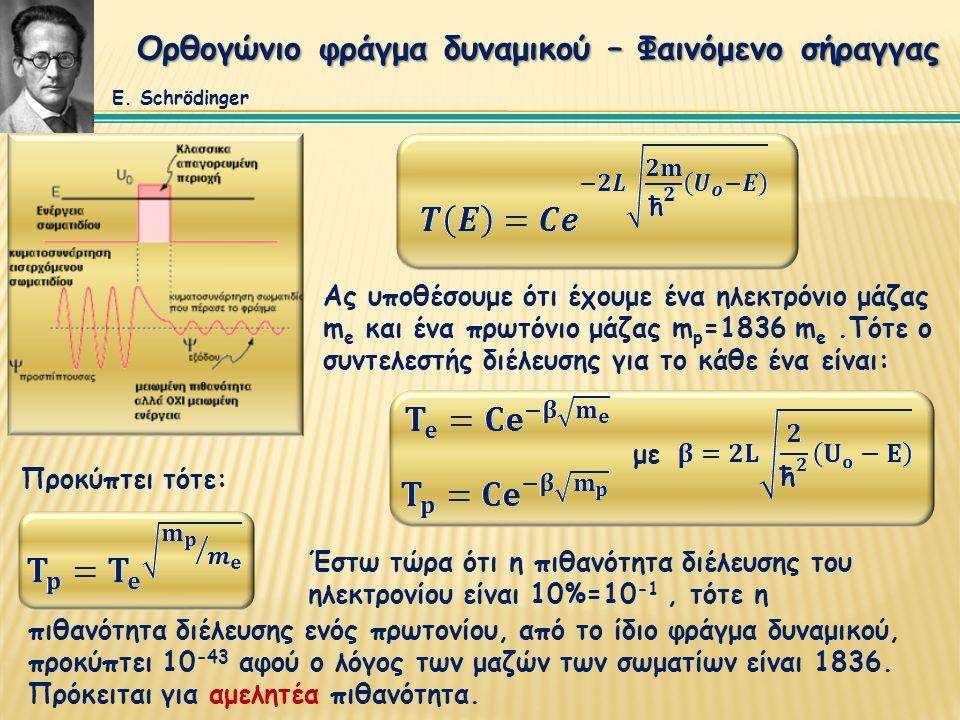 Ορθογώνιο φράγμα δυναμικού – Φαινόμενο σήραγγας Ας υποθέσουμε ότι έχουμε ένα ηλεκτρόνιο μάζας m e και ένα πρωτόνιο μάζας m p =1836 m e.Τότε ο συντελεστής διέλευσης για το κάθε ένα είναι: με Προκύπτει τότε: Έστω τώρα ότι η πιθανότητα διέλευσης του ηλεκτρονίου είναι 10%=10 -1, τότε η πιθανότητα διέλευσης ενός πρωτονίου, από το ίδιο φράγμα δυναμικού, προκύπτει 10 -43 αφού ο λόγος των μαζών των σωματίων είναι 1836.