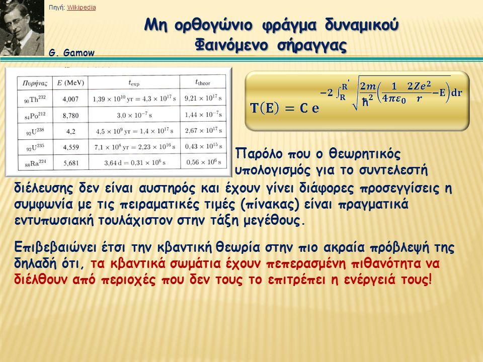 Μη ορθογώνιο φράγμα δυναμικού Φαινόμενο σήραγγας Παρόλο που ο θεωρητικός υπολογισμός για το συντελεστή διέλευσης δεν είναι αυστηρός και έχουν γίνει δι