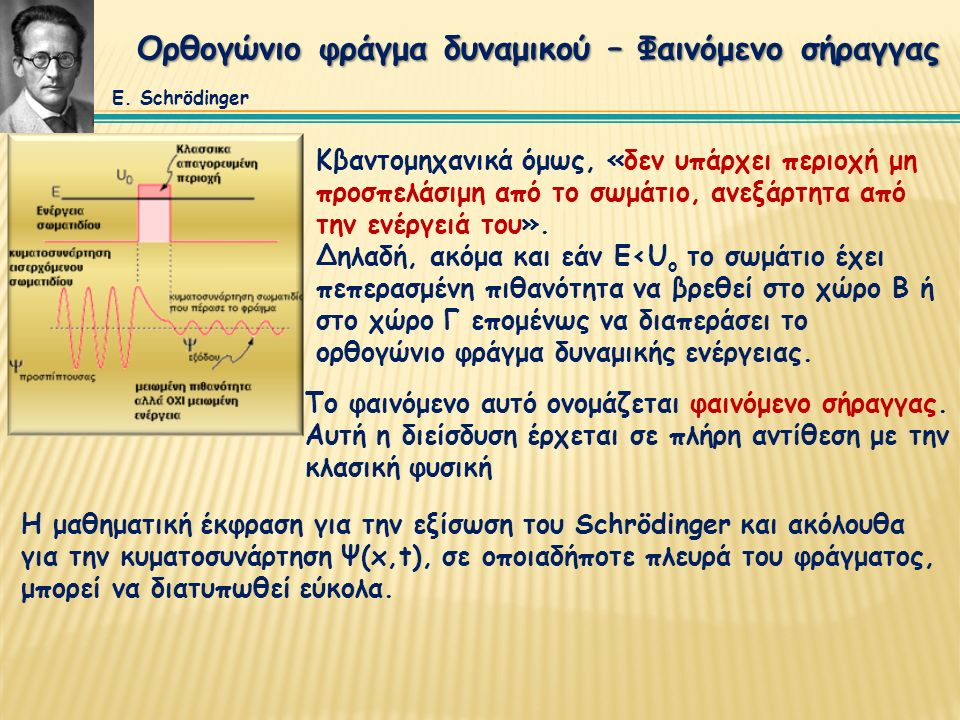 Κβαντομηχανικά όμως, «δεν υπάρχει περιοχή μη προσπελάσιμη από το σωμάτιο, ανεξάρτητα από την ενέργειά του».