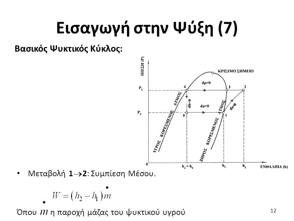 Εισαγωγή στην Ψύξη (7) 12 Βασικός Ψυκτικός Κύκλος: Μεταβολή 1  2: Συμπίεση Μέσου.