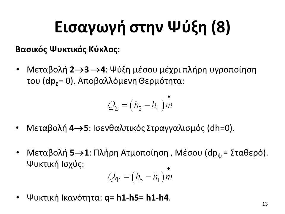 Εισαγωγή στην Ψύξη (8) 13 Βασικός Ψυκτικός Κύκλος: Μεταβολή 2  3  4: Ψύξη μέσου μέχρι πλήρη υγροποίηση του (dp Σ = 0).