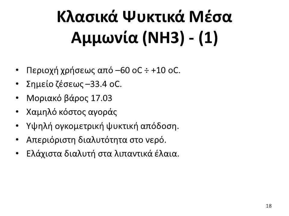 Κλασικά Ψυκτικά Μέσα Αμμωνία (NH3) - (1) 18 Περιοχή χρήσεως από –60 oC ÷ +10 oC.